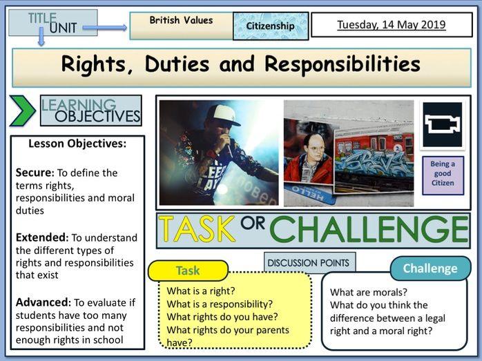 Rights Responsibilities & Civic Duties