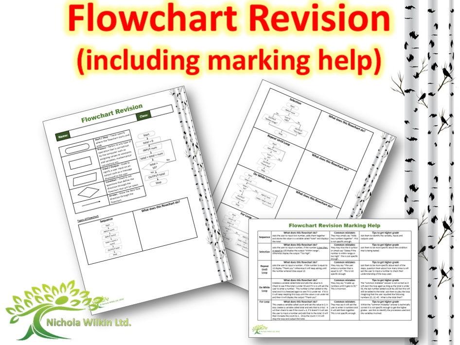 Flowchart revision task for GCSE Computer Science