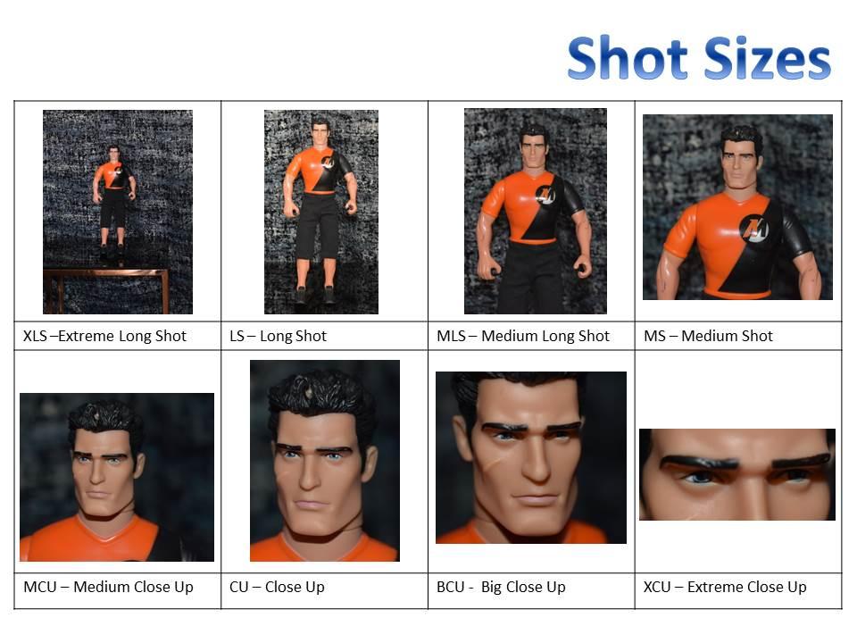 Media Studies Camera Shot Types