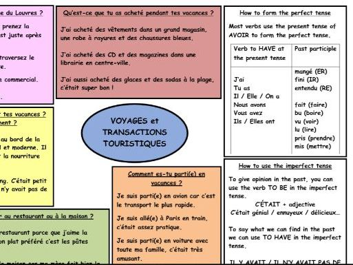 GCSE French revision 'Travel and touristic transactions'