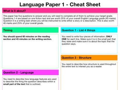 GCSE AQA English Language Paper 1 Cheat Sheet