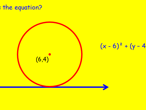 Introduction to the equation of a circle.