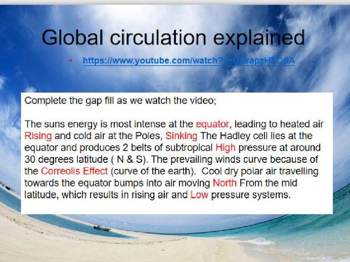 GCSE Global Atmospheric Circulation explained