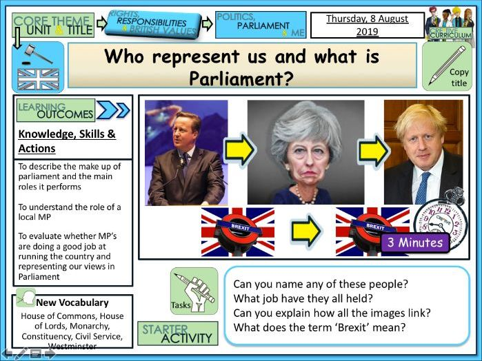 What is parliament? PP