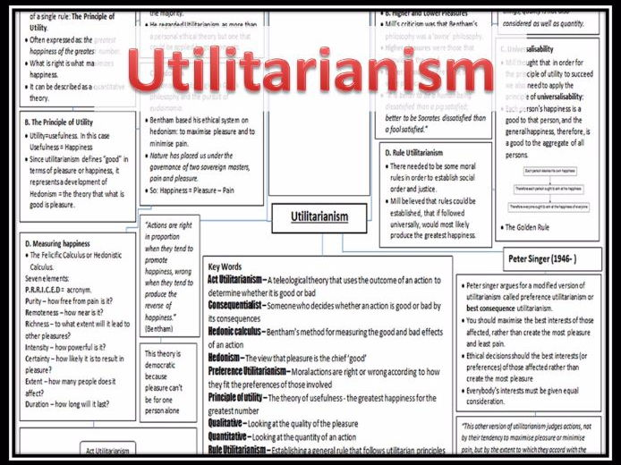 Utilitarianism Revision Map