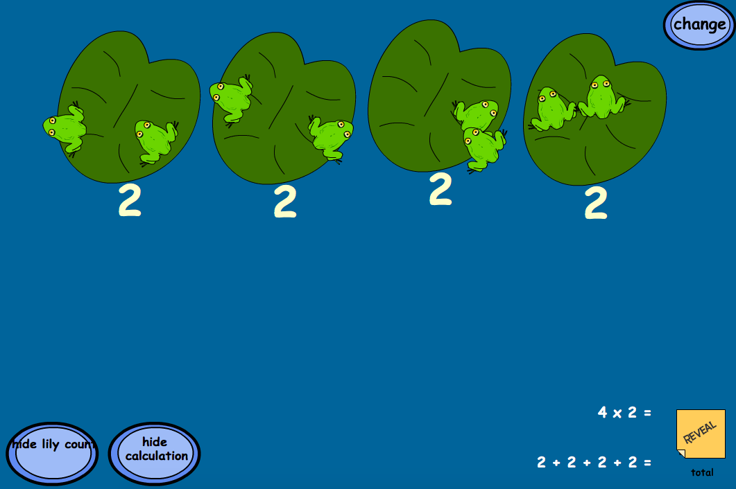 Lily Pad Multiples Interactive Tool - KS1 Number
