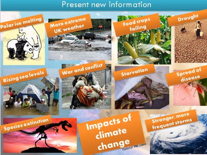 Climate Change impacts/effects AQA New spec, GCSE Geography