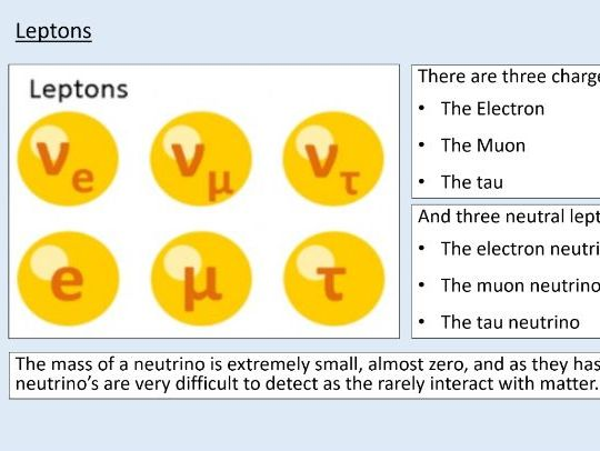 A level Physics (2.1) The particle zoo (Particle physics -  quarks and leptons)