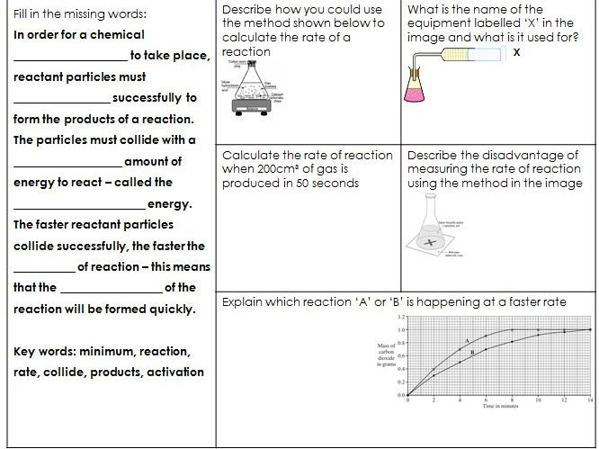 New AQA GCSE 9-1 Chemistry Topic 6 - Factors affecting the rate of a  reaction