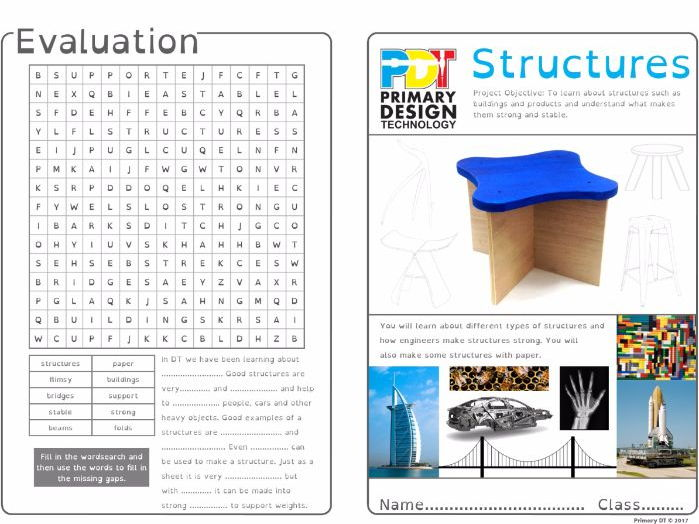 An introduction to structures