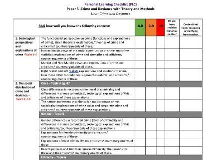 AQA A-Level Sociology Crime and Deviance PLC