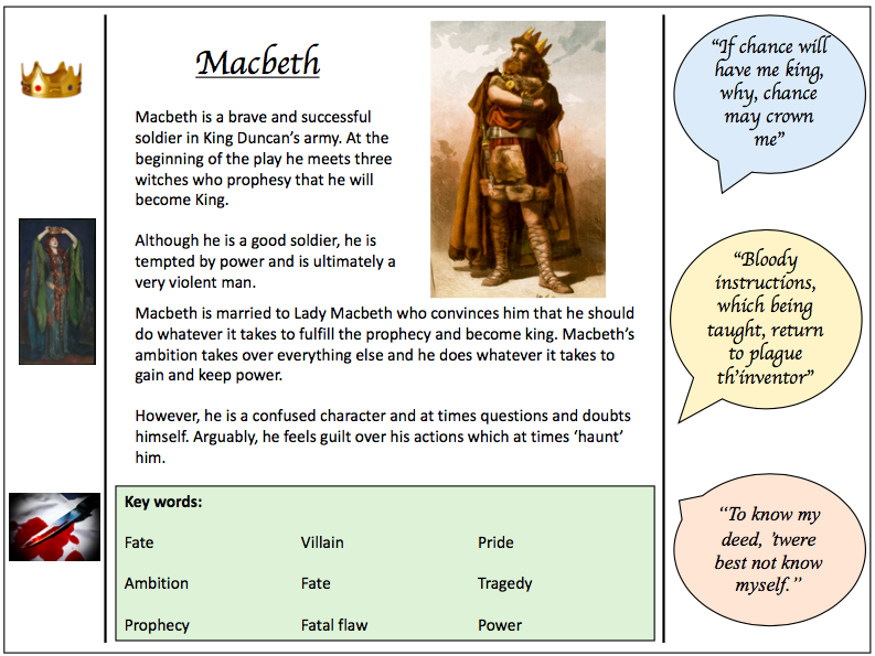 Macbeth detailed character profiles