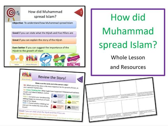 How did Muhammad spread Islam? Whole Lesson on Hijrah as part of 'Who was Muhammad' Unit
