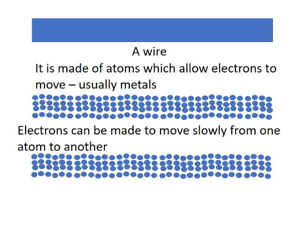 GCSE Physics - Moving electricity explained