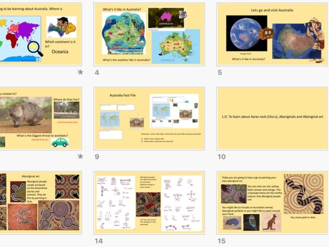 Geography Australia and Aboriginal Art KS1