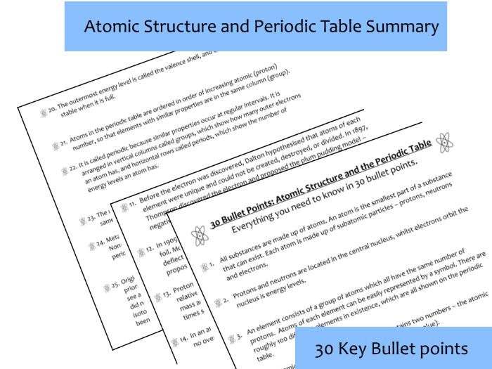 30 Bullet Point Summary - Atomic Structure and Periodic Table