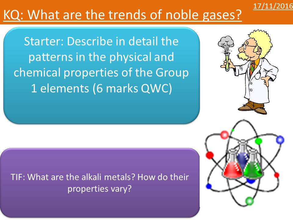 KS3 Group 0 Elements (Activate 2 C2 1.5) **Mark scheme included**