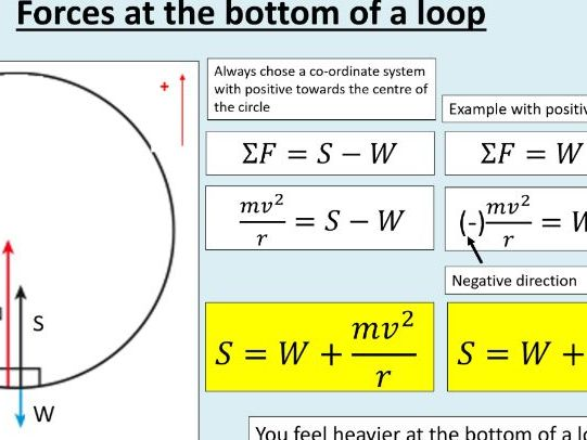 A level Physics (17.4) At the fairground (Motion in a circle)