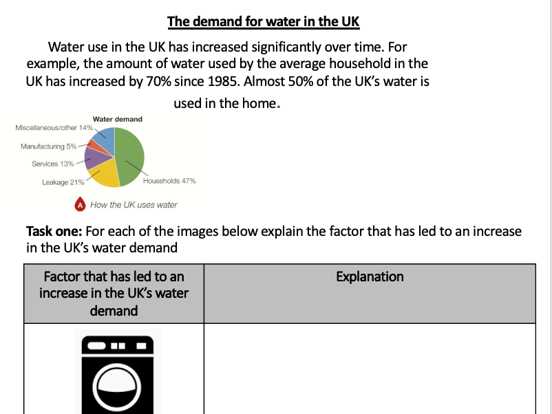 Resource management: Provision of water in the UK