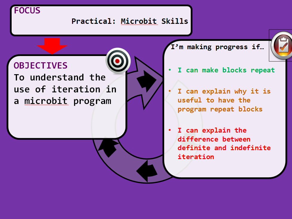 Microbit Iteration lesson