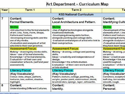 KS3-5 Curriculum Map for Art and Design