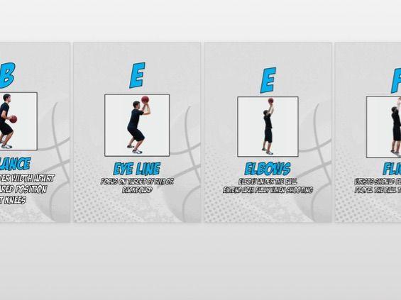 Basketball - BEEF Technique sheet