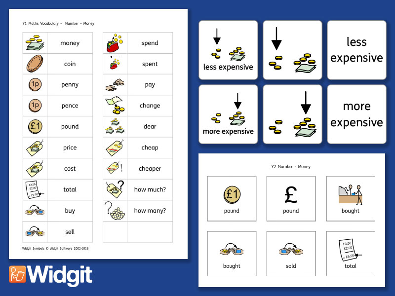 Money Pack - Maths Vocabulary with Widgit Symbols