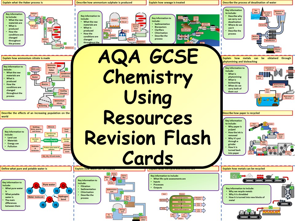 AQA KS4 GCSE Chemistry (Science) Using Resources Revision Flashcards