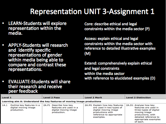 UNIT 3: DIGITAL MOVING IMAGE PRODUCTION-Representation