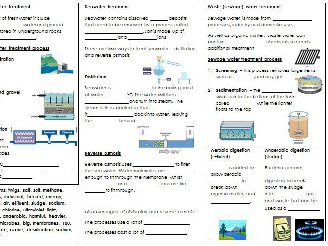 NEW AQA GCSE 9-1 Topic 10 - Using resources Water treatment and desalination including the RPA task