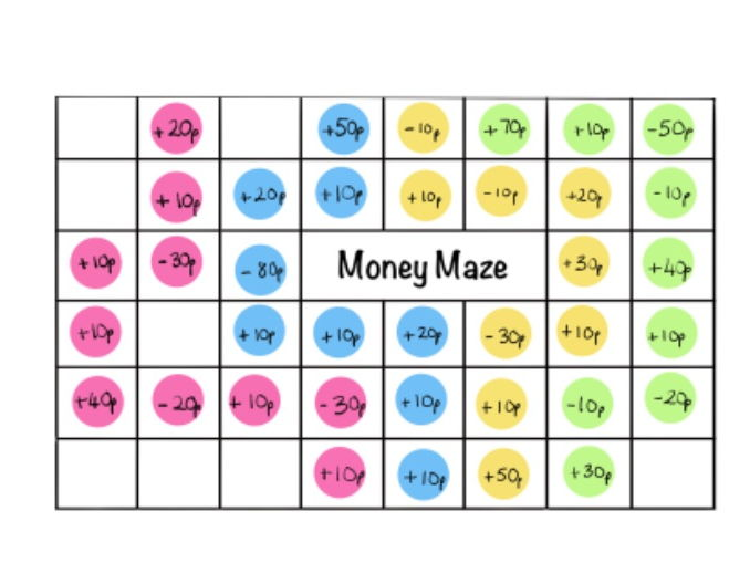 Money Maze Challenge Adding/subtracting 10's and 1's