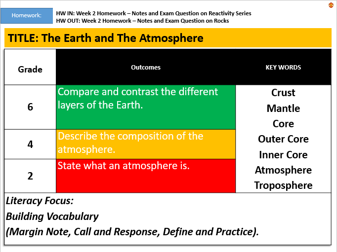 KS3: The Earth and The Atmosphere