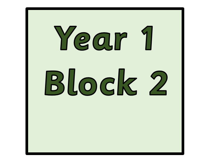 Year 1 - Block 2 - Addition and Subtraction