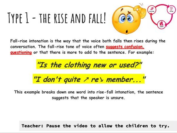 NC Y5/6 -Reading with intonation and expression lesson
