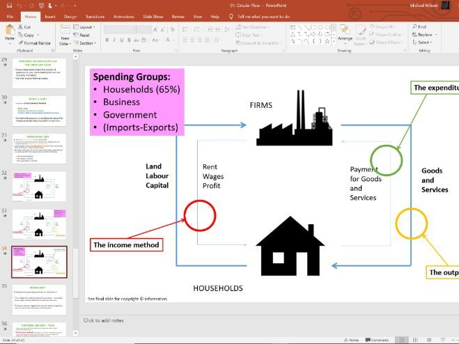 01. Circular flow of income (Slides, Activities and Notes) - Edexcel A-Level Economics - Theme 2