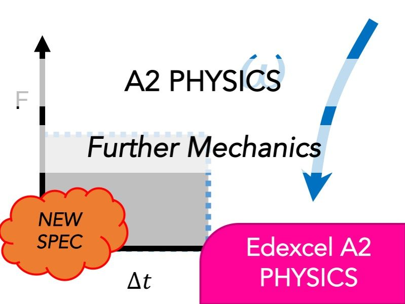 Edexcel A2 Physics(NEW) - Further Mechanics - Whole Course Content - Revision, Questions, Full Notes