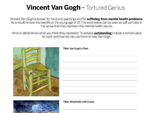 Vincent Van Gogh - Tortured Genius