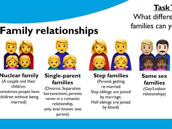 Understanding Different Relationships