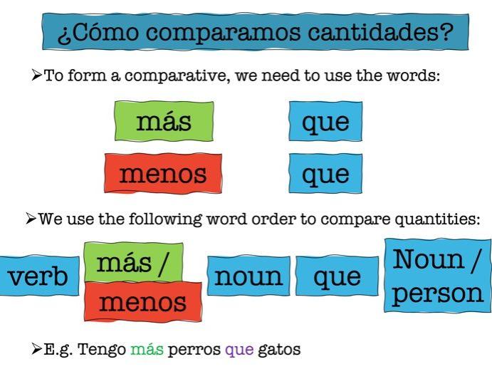 Comparatives in Spanish (los comparativos)