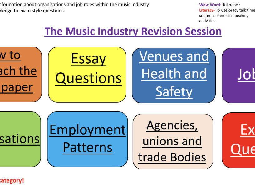 Unit 1- The Music industry