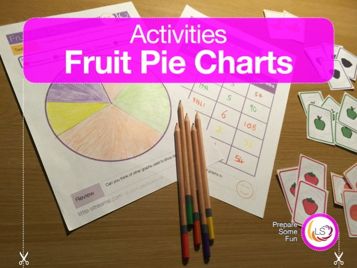 Fruit Pie Charts