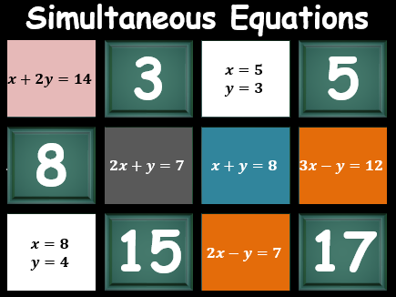 Simultaneous Equations: cooperative whole class matching activity
