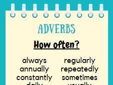 Adverbs Display Poster