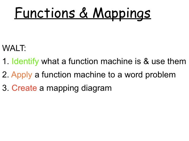 Functions and Mappings Lesson