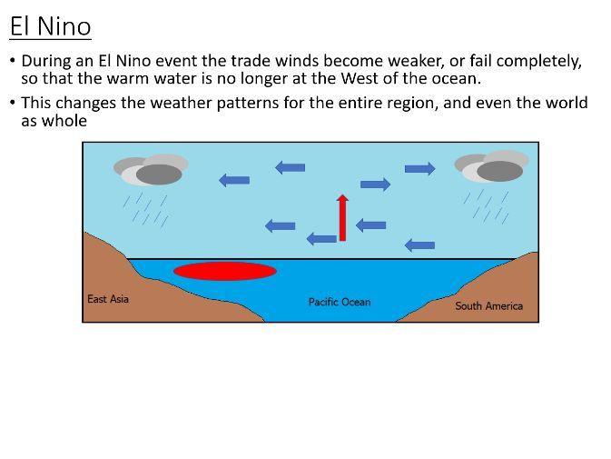 iGCSE Physics - Conduction and Convection (PowerPoint)