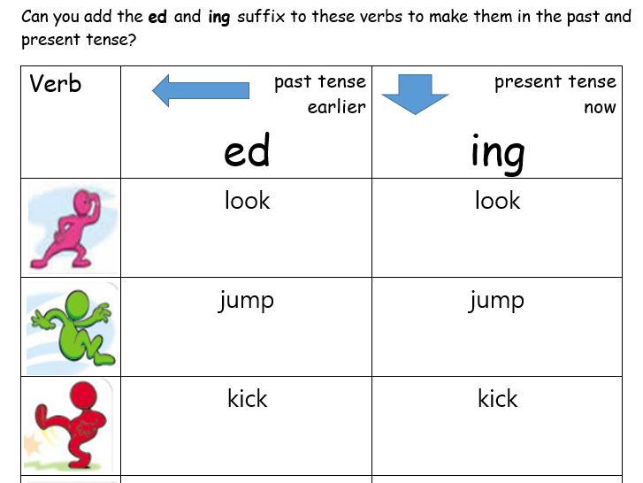 """ed"" and ""ing"" suffix using regular verbs - 4 Worksheets Differentiated"