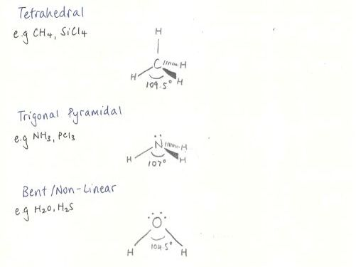 AS Chemistry - Structure and Bonding