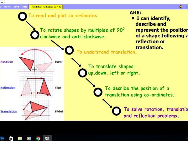 Year 5 Geometry - Reflection, Rotation, Translation and Co-Ordinates Lesson & Resource Pack x4