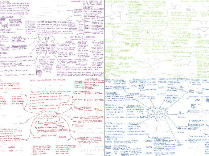 GCSE geography colourful revision mindmaps/posters to print