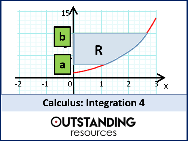 Integration 3 - Area Problems around the X-axis (+ worksheet) by